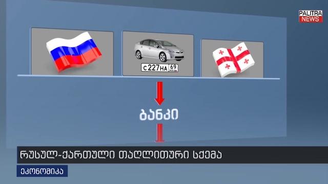 რუსულ-ქართული თაღლითური სქემა ავტობაზარზე