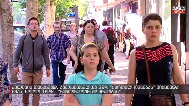 """კვლევის თანახმად, გამოკითხულთა 32% """"ქართულ ოცნებას"""" მისცემდა ხმას, ხოლო 16 % - """"ნაციონალურ მოძრაობას"""""""